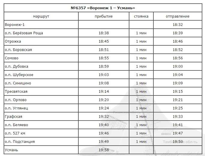 расписание поездов москва воронеж сегодня становится неотъемлемой